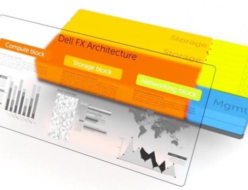 Dell FX Architecture